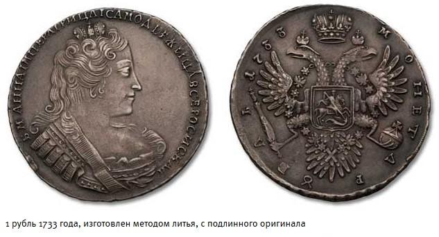 1 рубль 1733 года подделка